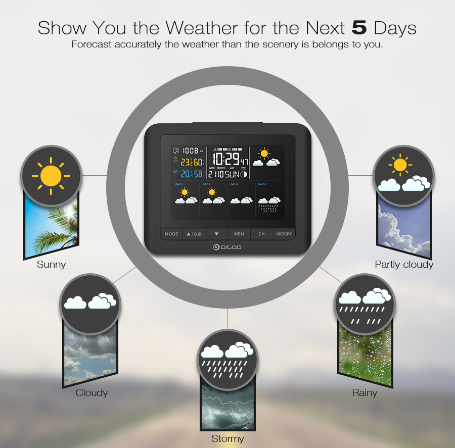 5 Day Weather Station