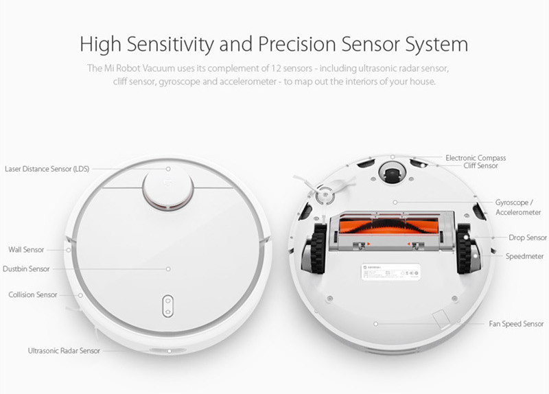 XiaoMi Smart Robot Vacuum Cleaner
